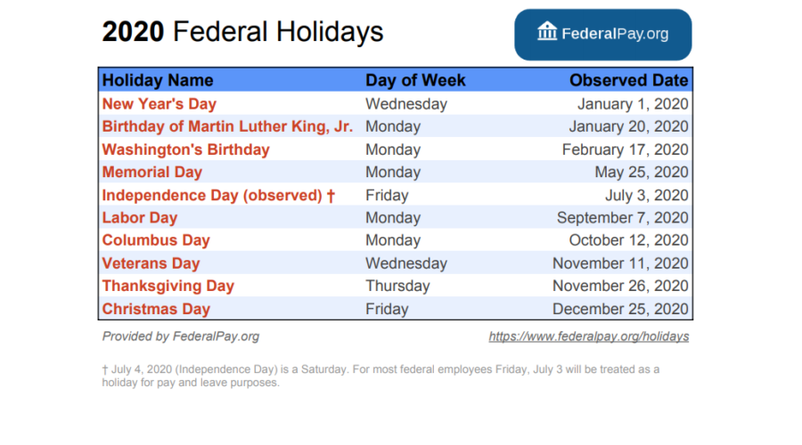 Federal Holidays for 2020